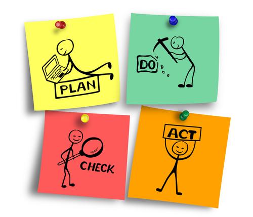 toegangscontrole proces, plan-do-check-act