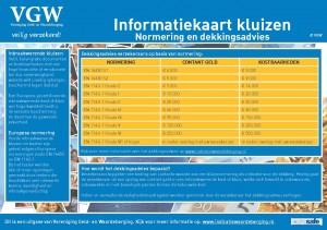 FAC RED SMA 2015 11 Artikel Kluizenkaart VGW-informatiekaart-kluizen-inbraakwerendheid-page-001