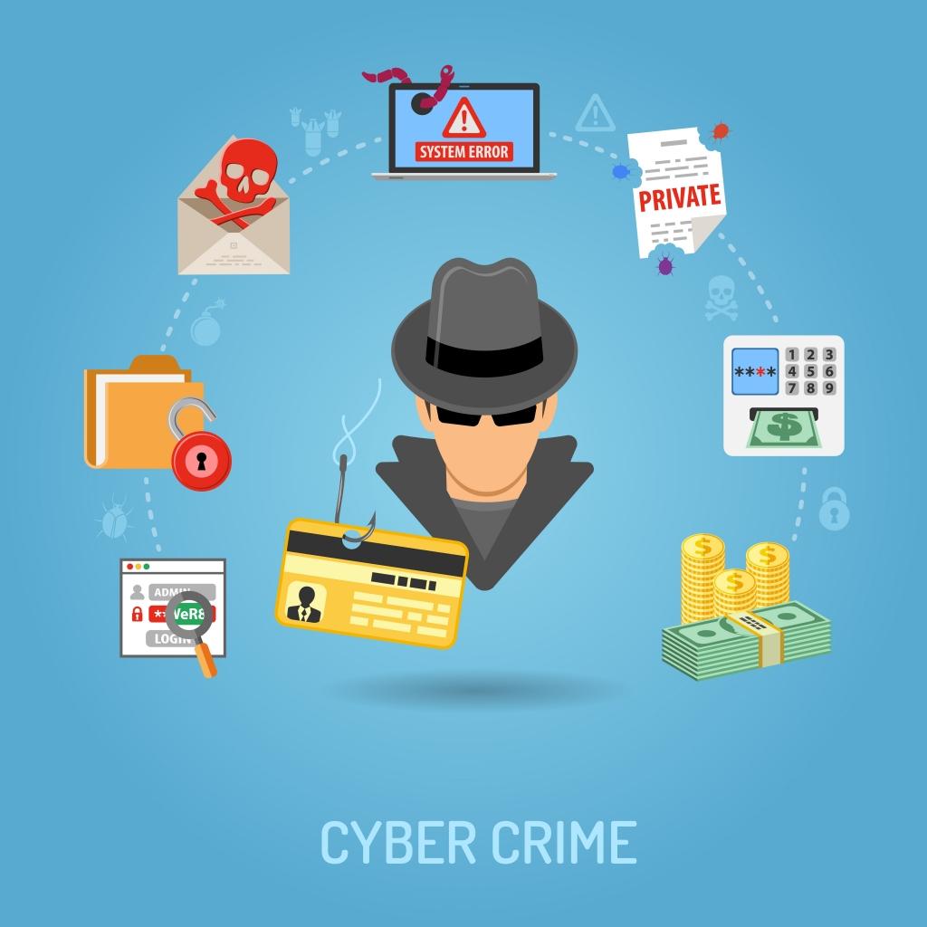 Cybersecurit wat is dat