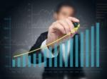 omzetcijfers n.a.v. omzetonderzoek PBO's