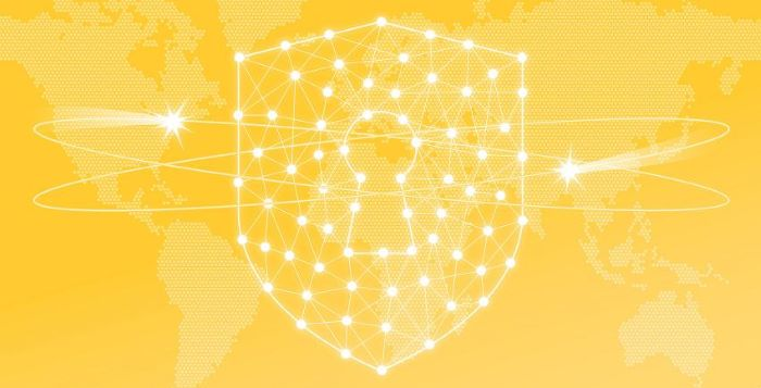 Axis Communications Cybersecurity