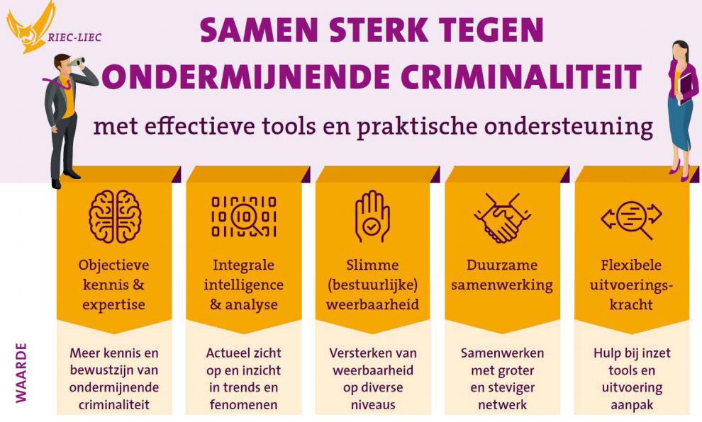 Samen sterk tegen ondermijnende criminaliteit